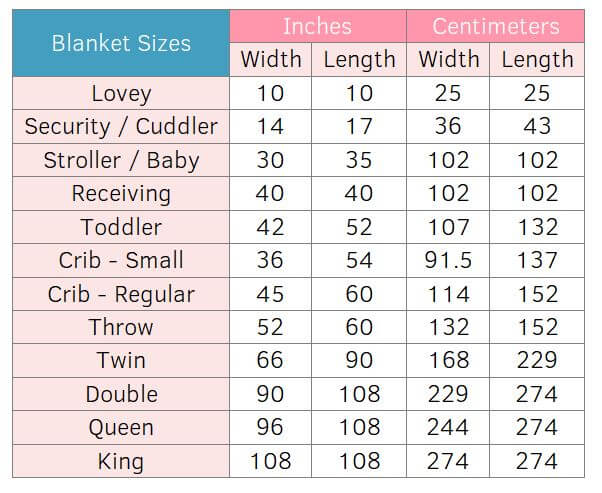 Easy knit blanket pattern free: standard blanket sizes