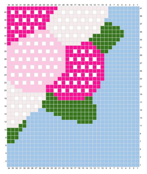 Hydrangea free crochet square pattern chart