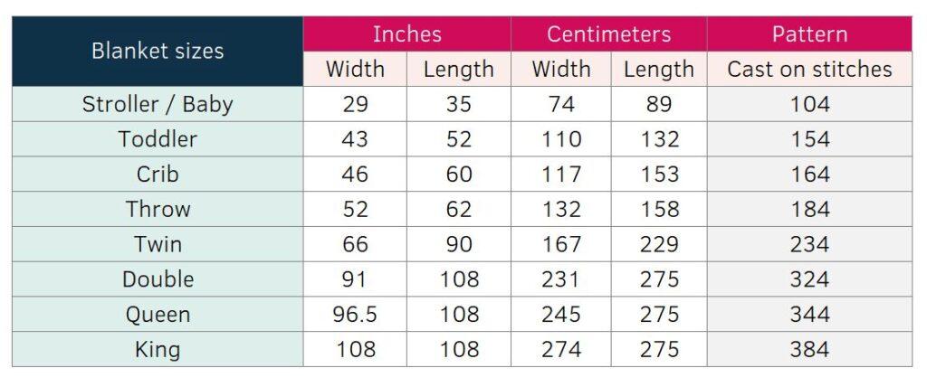 Free knit blanket pattern sizes